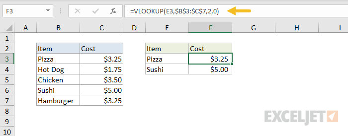 Example of #REF! error resolved with VLOOKUP