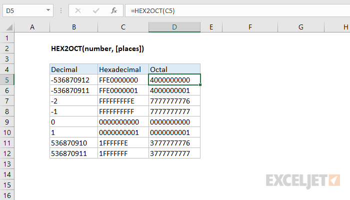 Example of two's complement for HEX2OCT function