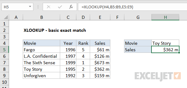 XLOOKUP - basic exact match example