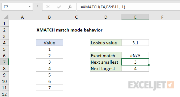 XMATCH match mode examples