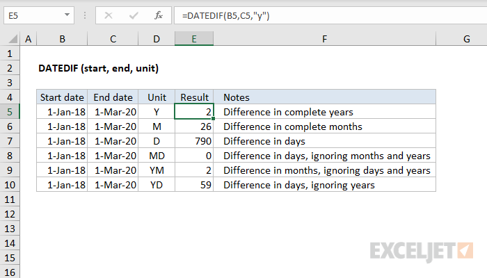 How to use the Excel DATEDIF function | Exceljet