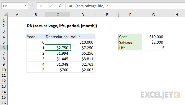 How To Use The Excel Db Function Exceljet