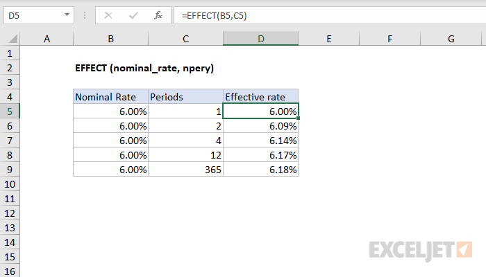 Excel EFFECT function