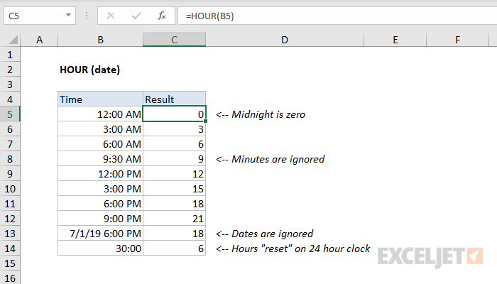 Excel function format date time