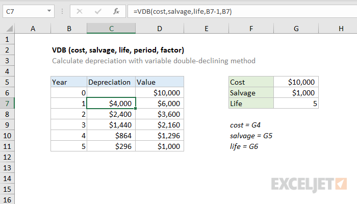 Excel VDB function