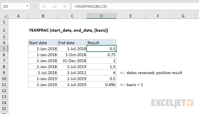 Excel YEARFRAC function