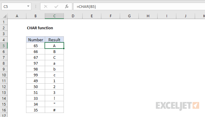 Excel CHAR function