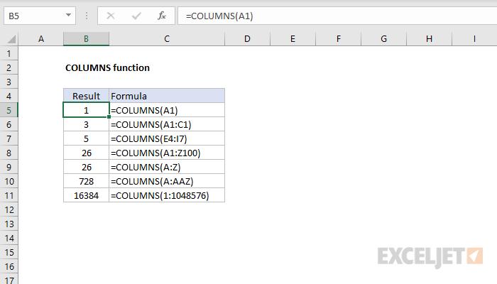 Excel COLUMNS function