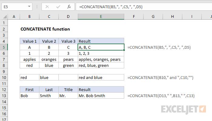 Excel CONCATENATE function