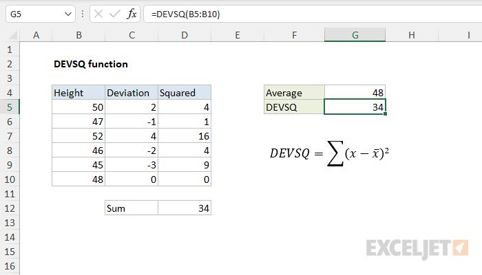 Excel DEVSQ function