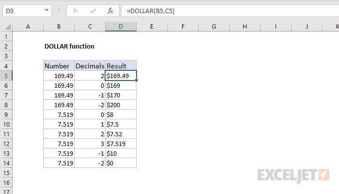 Excel DOLLAR function
