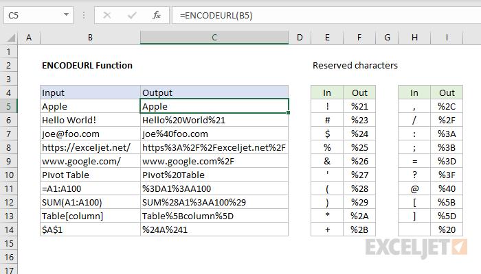 Excel ENCODEURL function