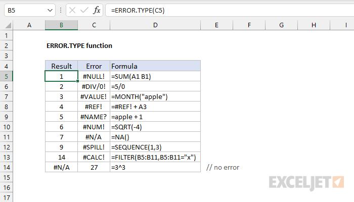 Excel ERROR.TYPE function