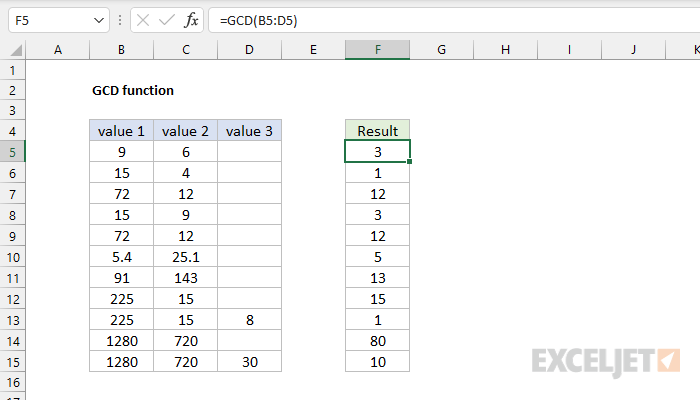 Excel GCD function