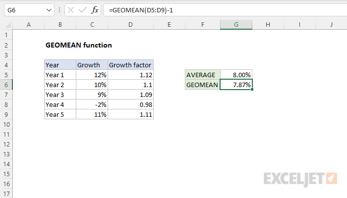Excel GEOMEAN function