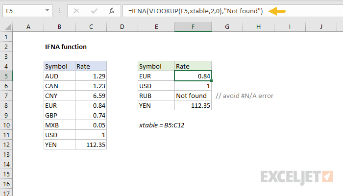 Excel IFNA function