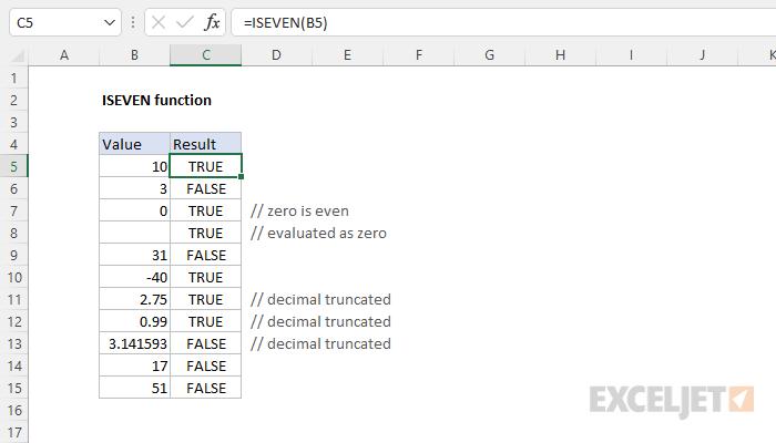 Excel ISEVEN function