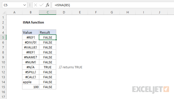 Excel ISNA function