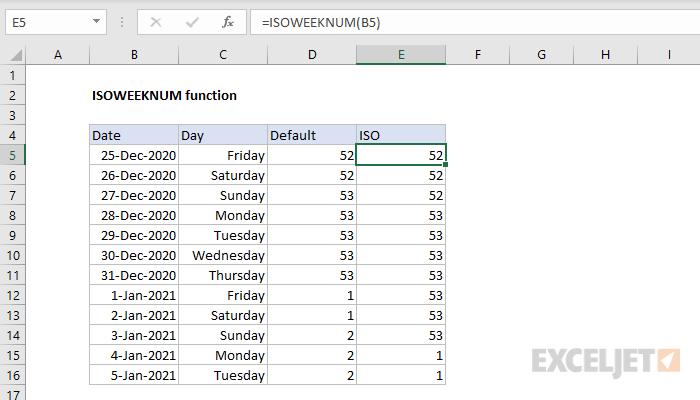 Excel ISOWEEKNUM function