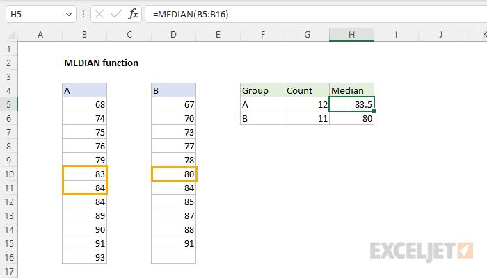 Excel MEDIAN function