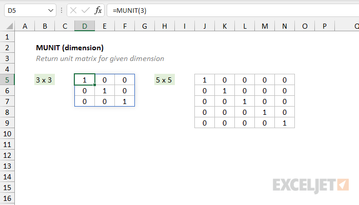 Excel MUNIT function