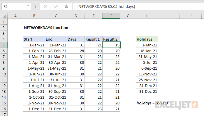 Excel NETWORKDAYS function