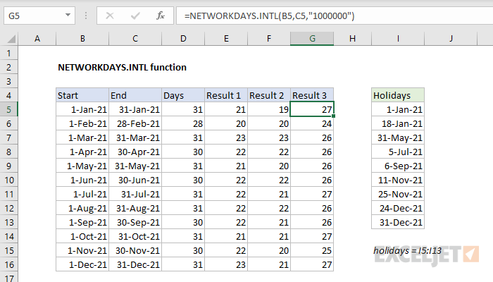 Excel NETWORKDAYS.INTL function