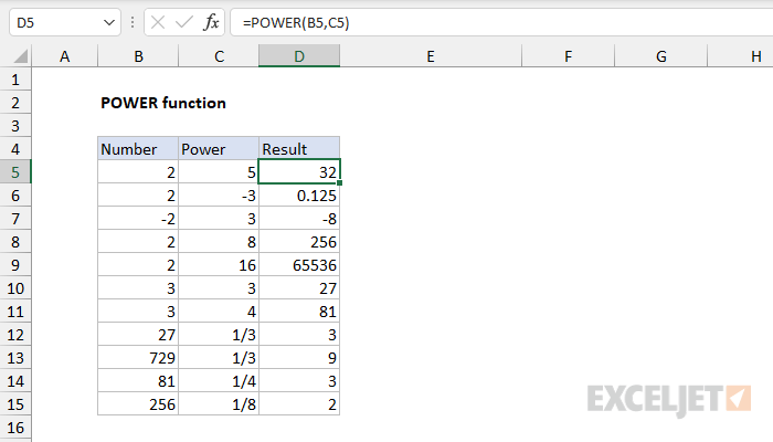 Excel POWER function