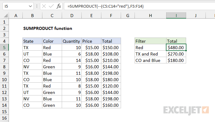 Excel SUMPRODUCT function
