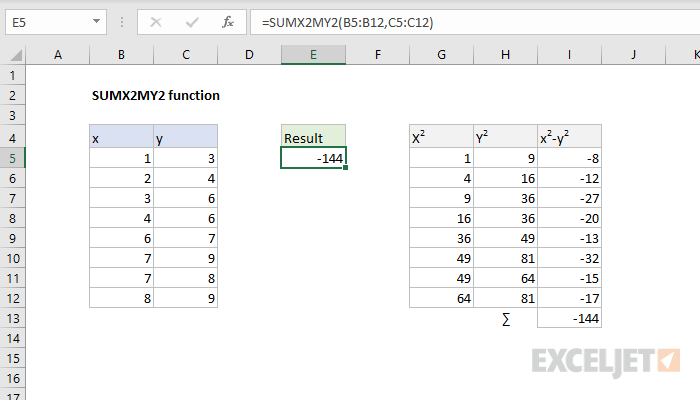 Excel SUMX2MY2 function