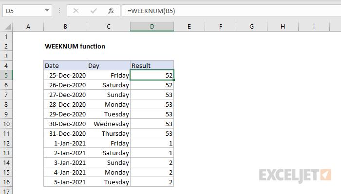 Excel WEEKNUM function