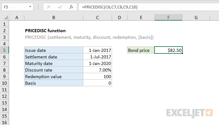 Excel PRICEDISC function