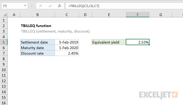 Excel TBILLEQ function