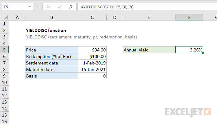 Excel YIELDDISC function