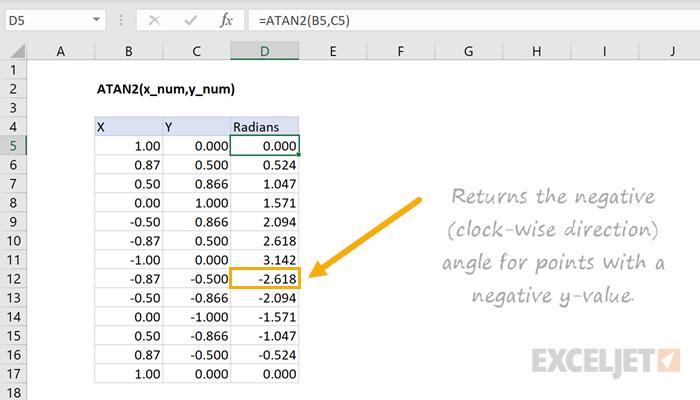 Excel ATAN2 function