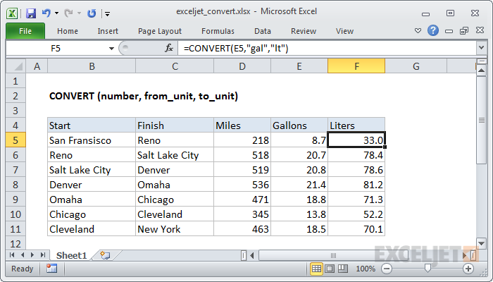 How to use the Excel CONVERT function | Exceljet