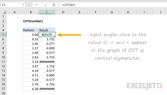 Excel COT function
