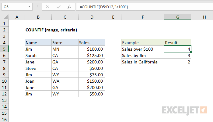 Excel COUNTIF function