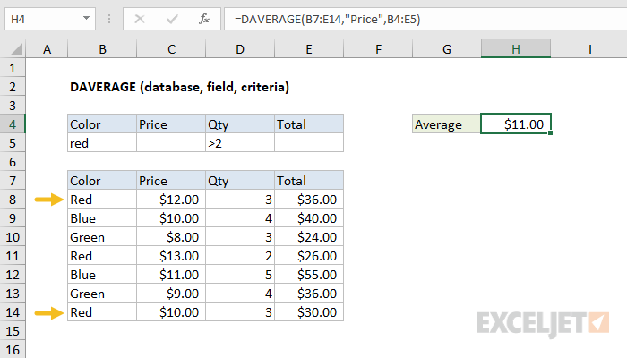 Excel DAVERAGE function