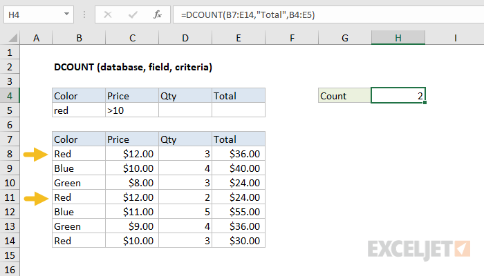 exceljet_dcount Excel Average Example on smartsheet examples, adobe indesign examples, vlookup formula examples, nursing excellence awards examples, windows movie maker examples, database applications examples, sharepoint applications examples, trend report examples, publisher examples, lotus notes examples, word processing examples, quicken examples, microsoft word examples, microsoft acces documents examples, microsoft onenote examples, visio project examples, microsoft project examples, writing business plans examples, monthly reports examples, autodesk sketchbook examples,