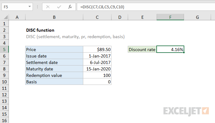 Excel DISC function