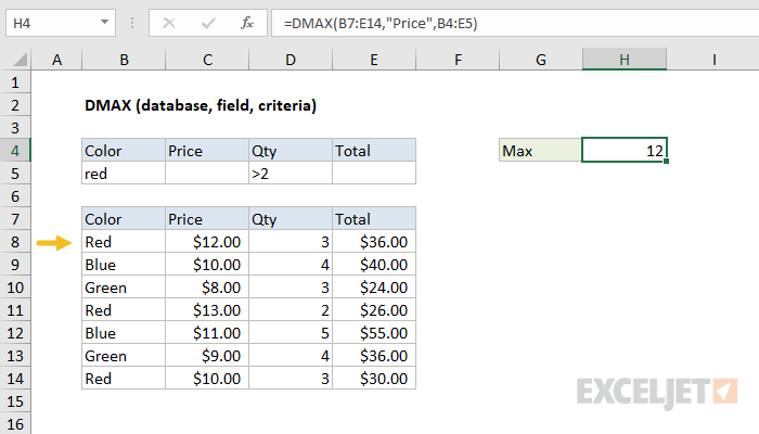 Excel DMAX function