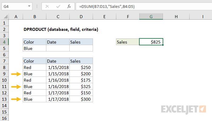 Excel DSUM function