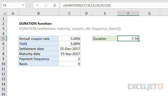 How to use the Excel DURATION function | Exceljet