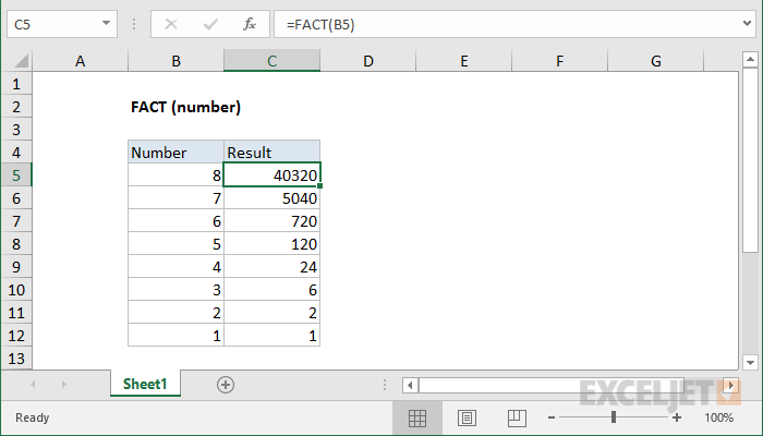Excel FACT function