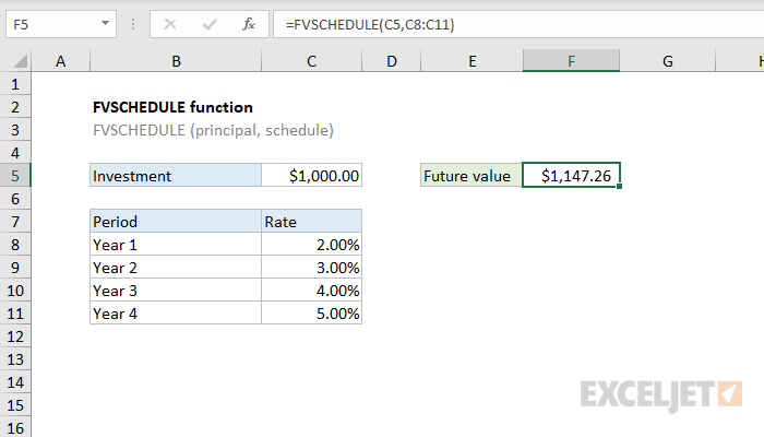 Excel FVSCHEDULE function