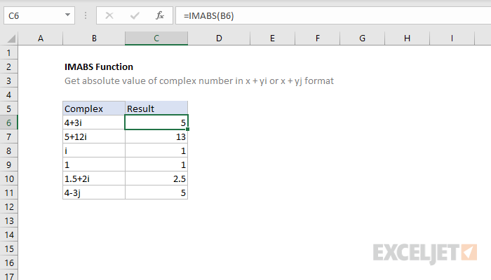 Excel IMABS function