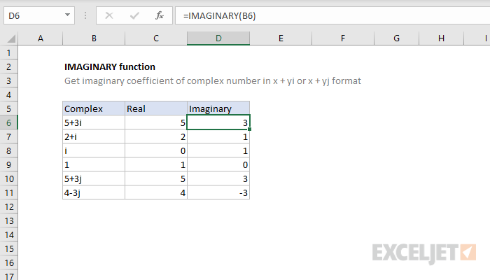 Excel IMAGINARY function