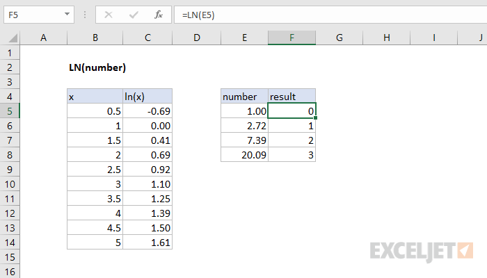 How to use the excel ln function exceljet excel ln function sciox Choice Image
