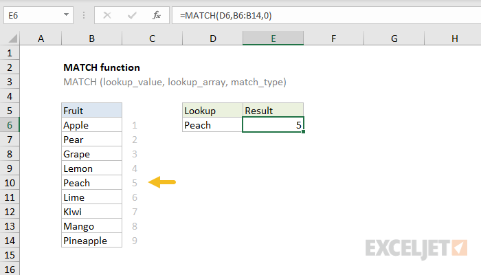 How To Use The Excel Match Function Exceljet